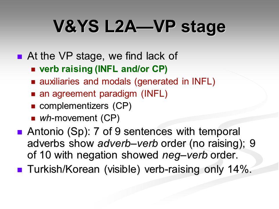 V&YS L2A—VP stage At the VP stage, we find lack of At the VP stage, we find lack of verb raising (INFL and/or CP) verb raising (INFL and/or CP) auxili