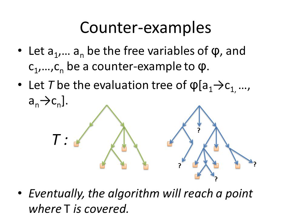 Counter-examples Let a 1,… a n be the free variables of φ, and c 1,…,c n be a counter-example to φ. Let T be the evaluation tree of φ [a 1 →c 1, …, a