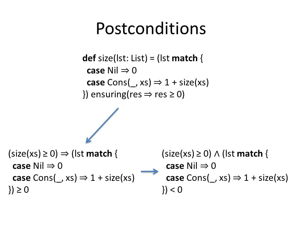 Preconditions We encode the path condition and use it to prove that precond.