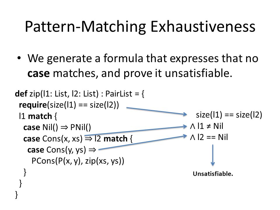 Pattern-Matching Exhaustiveness We generate a formula that expresses that no case matches, and prove it unsatisfiable. def zip(l1: List, l2: List) : P
