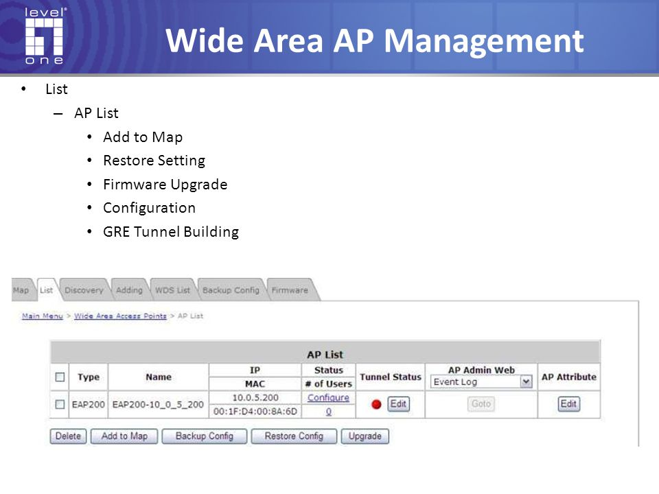 Wide Area AP Management List – AP List Add to Map Restore Setting Firmware Upgrade Configuration GRE Tunnel Building
