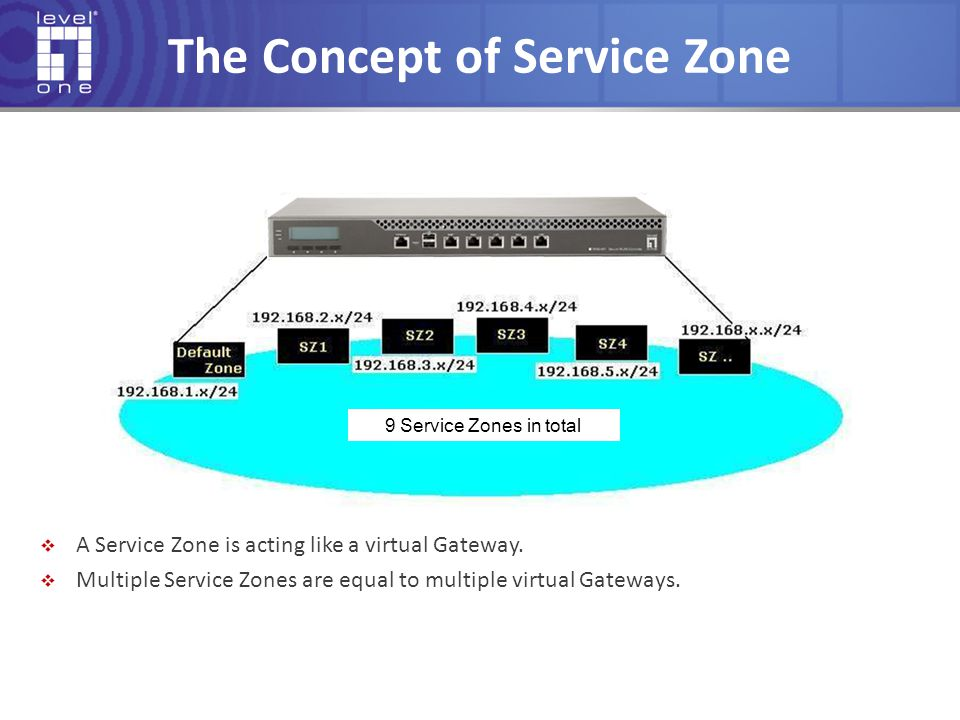 The Concept of Service Zone  A Service Zone is acting like a virtual Gateway.  Multiple Service Zones are equal to multiple virtual Gateways. 9 Serv