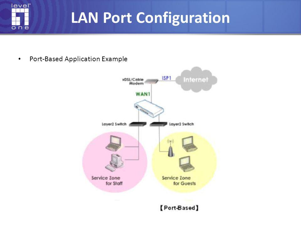 LAN Port Configuration Port-Based Application Example