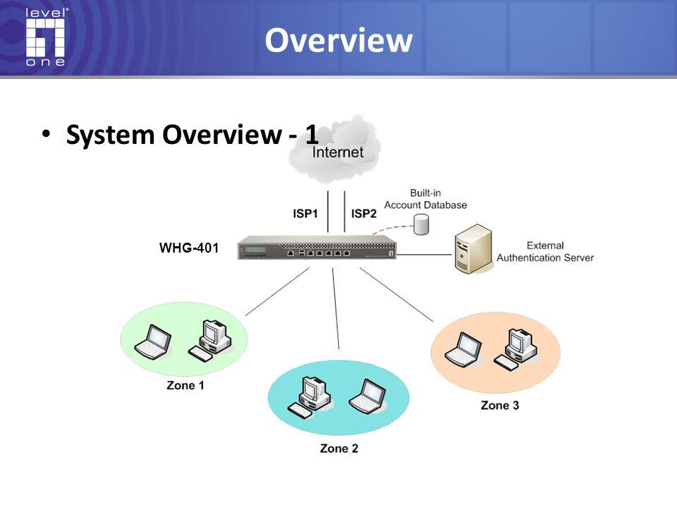 Status - System