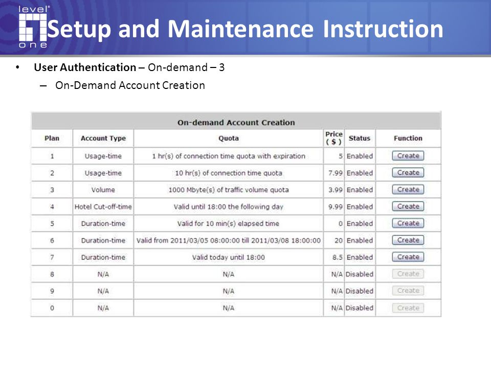 Setup and Maintenance Instruction User Authentication – On-demand – 3 – On-Demand Account Creation