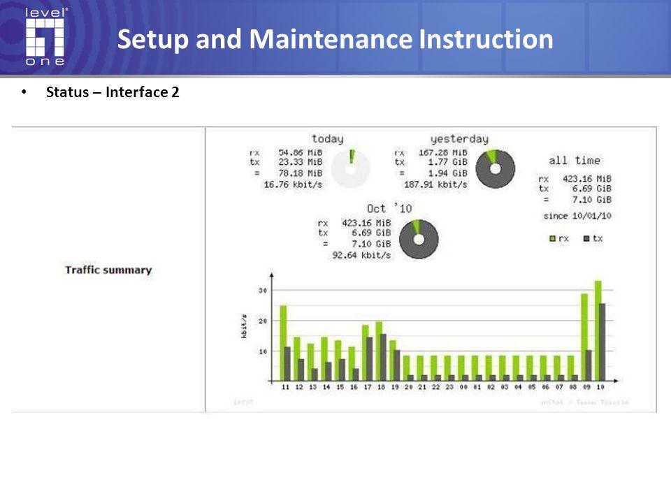 Setup and Maintenance Instruction Status – Interface 2