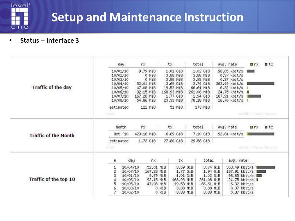 Setup and Maintenance Instruction Status – Interface 3