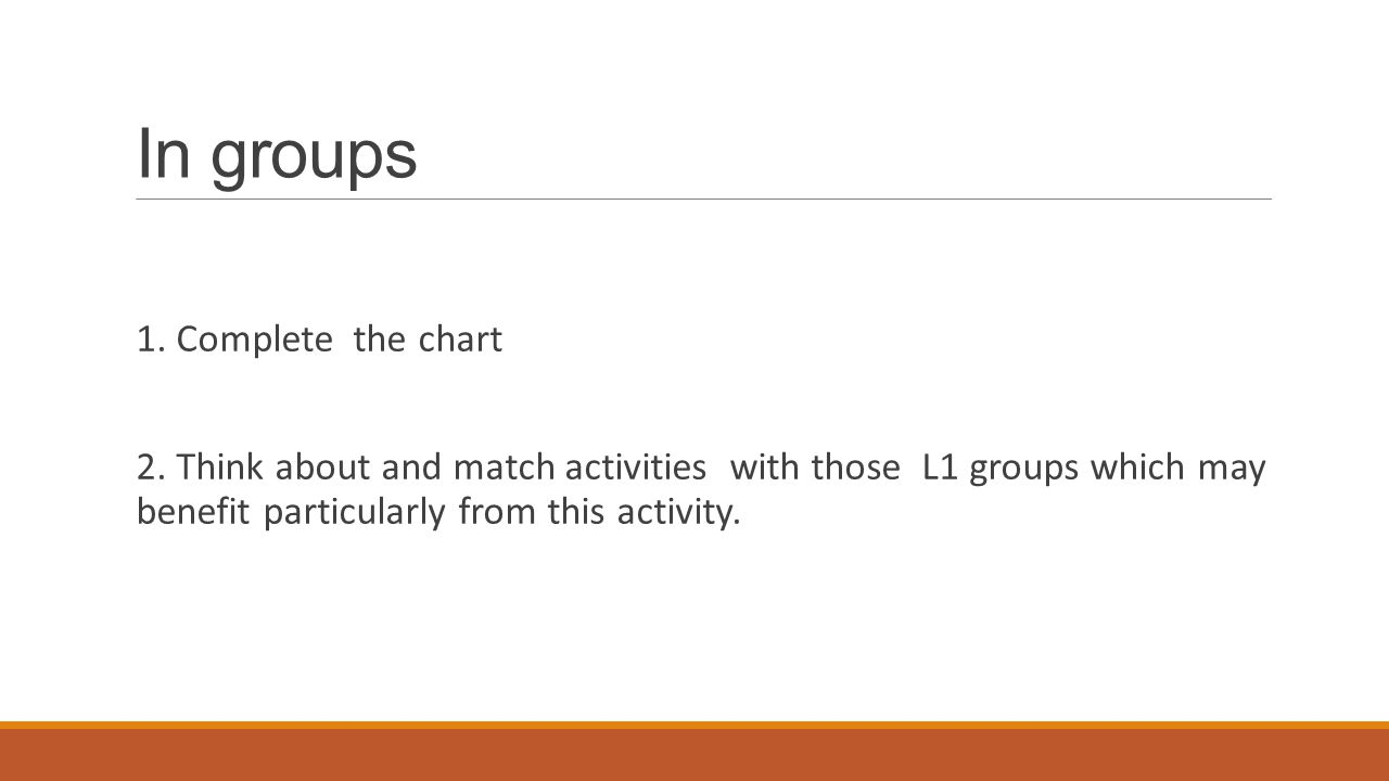 In groups 1. Complete the chart 2. Think about and match activities with those L1 groups which may benefit particularly from this activity.