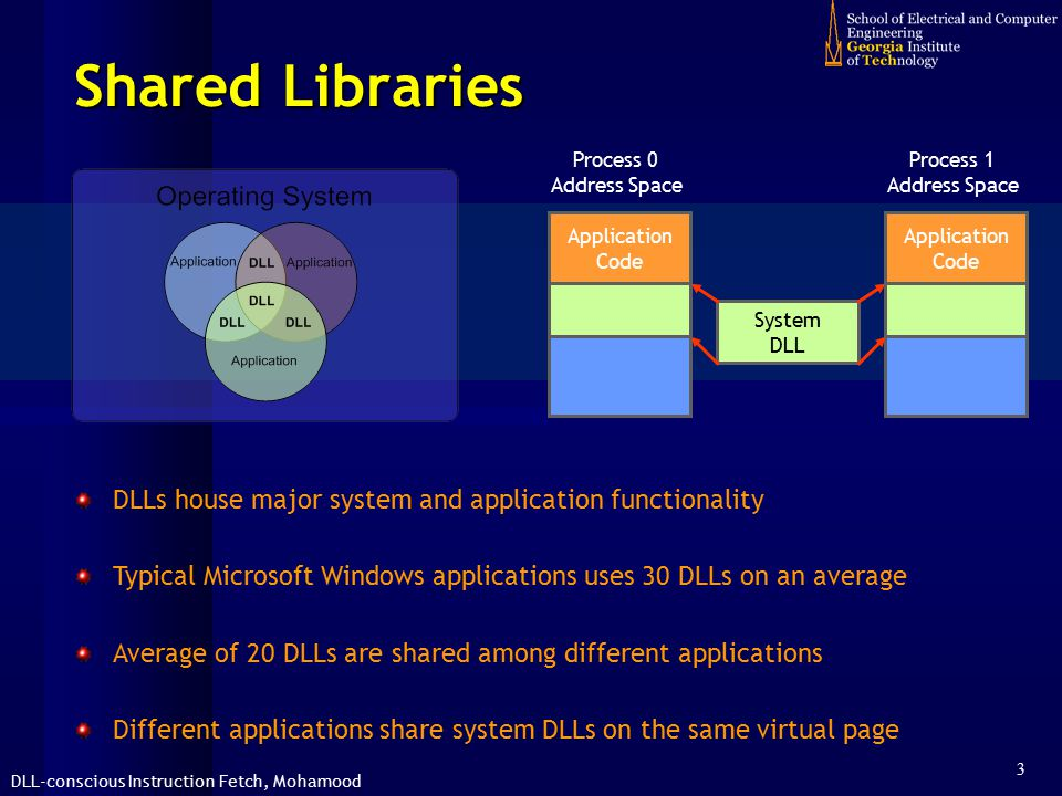 DLL-conscious Instruction Fetch, Mohamood 3 Shared Libraries DLLs house major system and application functionality Typical Microsoft Windows applicati