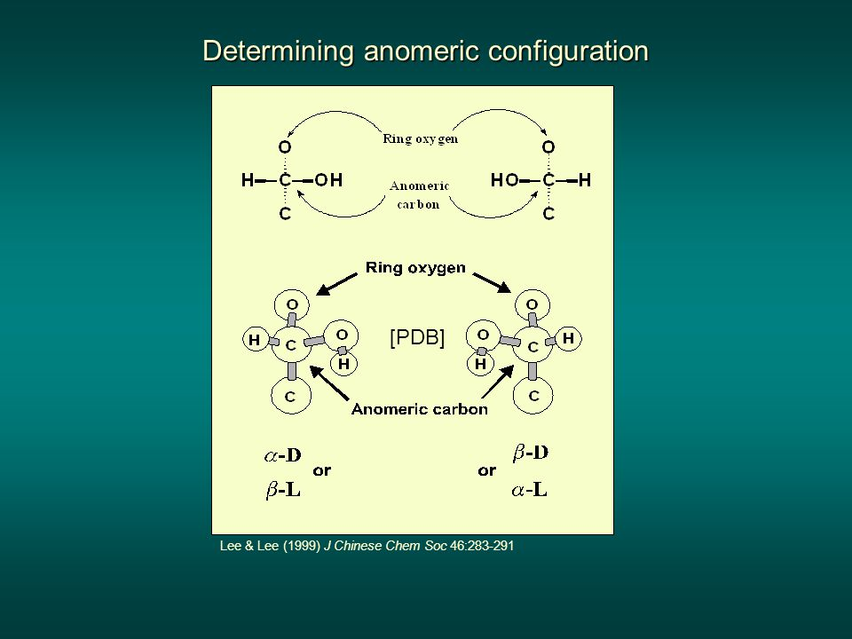 Lee & Lee (1999) J Chinese Chem Soc 46:283-291 Determining anomeric configuration [PDB]