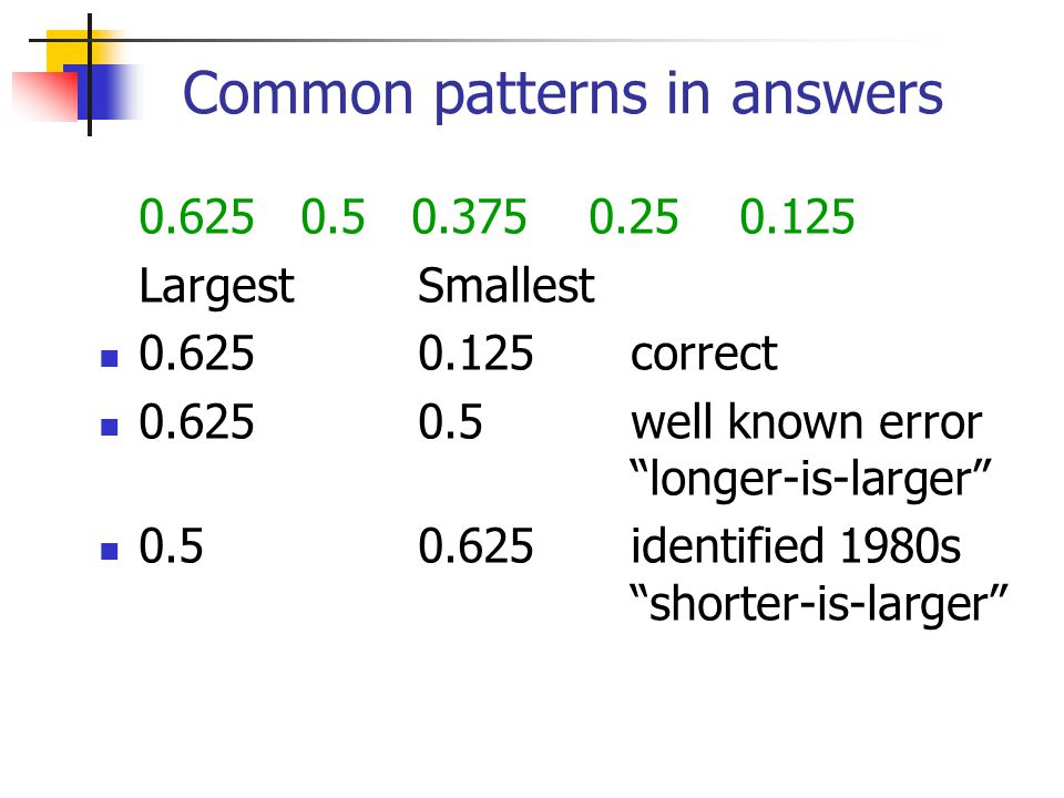 """Common patterns in answers 0.625 0.5 0.375 0.25 0.125 LargestSmallest 0.625 0.125correct 0.6250.5well known error """"longer-is-larger"""" 0.50.625identifie"""