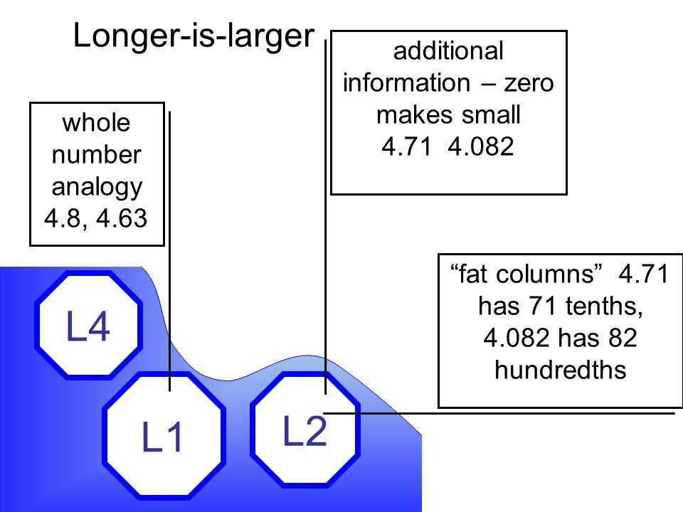 "A1 expert A2 A3 L2 L1 L4 S1 S5 S3 U2 U1 whole number analogy 4.8, 4.63 additional information – zero makes small 4.71 4.082 ""fat columns"" 4.71 has 71"