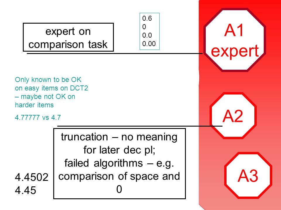 A1 expert A2 A3 L2 L1 L4 S1 S5 S3 U2 U1 expert on comparison task truncation – no meaning for later dec pl; failed algorithms – e.g. comparison of spa