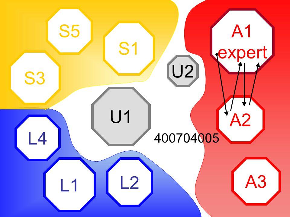 A1 expert A2 A3 L2 L1 L4 S1 S5 S3 U2 U1 400704005