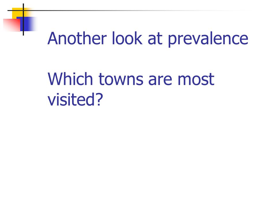 Another look at prevalence Which towns are most visited?