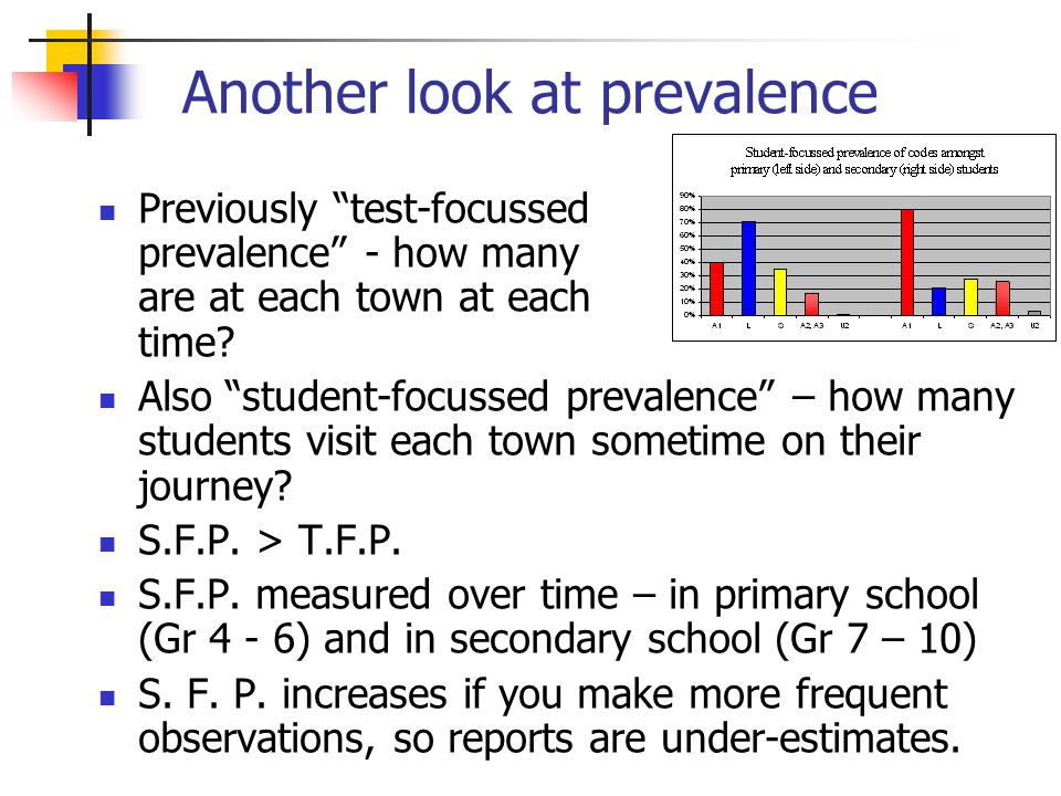 """Another look at prevalence Previously """"test-focussed prevalence"""" - how many are at each town at each time? Also """"student-focussed prevalence"""" – how ma"""