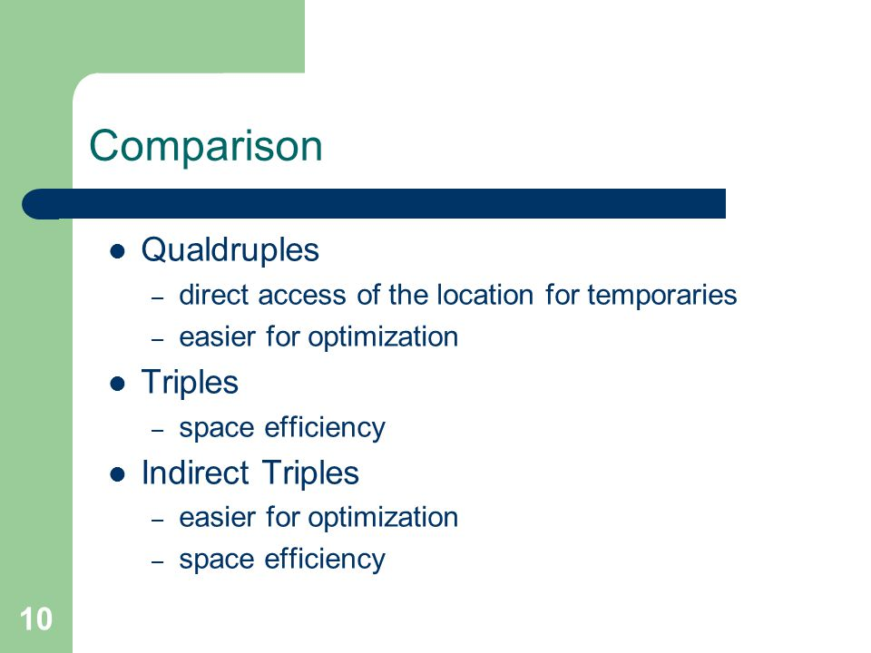 10 Comparison Qualdruples – direct access of the location for temporaries – easier for optimization Triples – space efficiency Indirect Triples – easier for optimization – space efficiency