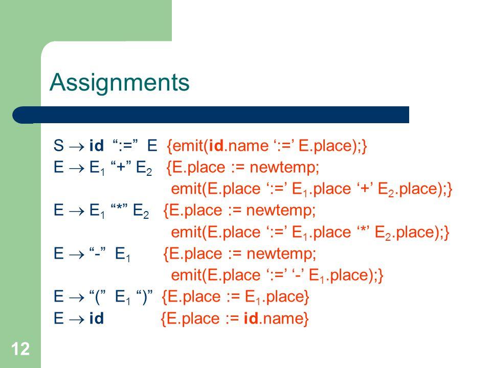12 Assignments S  id := E {emit(id.name ':=' E.place);} E  E 1 + E 2 {E.place := newtemp; emit(E.place ':=' E 1.place '+' E 2.place);} E  E 1 * E 2 {E.place := newtemp; emit(E.place ':=' E 1.place '*' E 2.place);} E  - E 1 {E.place := newtemp; emit(E.place ':=' '-' E 1.place);} E  ( E 1 ) {E.place := E 1.place} E  id {E.place := id.name}