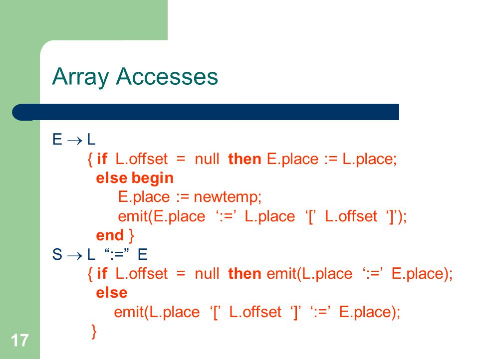 17 Array Accesses E  L { if L.offset = null then E.place := L.place; else begin E.place := newtemp; emit(E.place ':=' L.place '[' L.offset ']'); end } S  L := E { if L.offset = null then emit(L.place ':=' E.place); else emit(L.place '[' L.offset ']' ':=' E.place); }