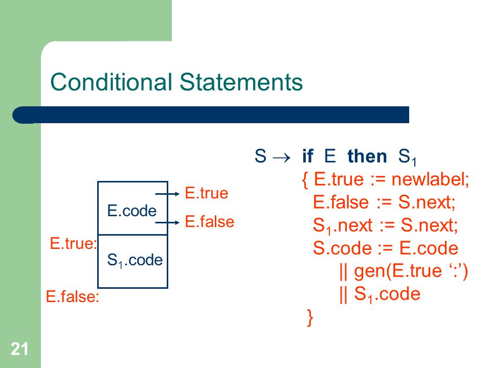 21 Conditional Statements S  if E then S 1 { E.true := newlabel; E.false := S.next; S 1.next := S.next; S.code := E.code || gen(E.true ':') || S 1.code } E.code S 1.code E.true: E.false: E.true E.false