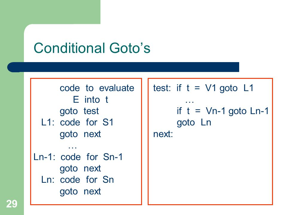 29 Conditional Goto's code to evaluate E into t goto test L1: code for S1 goto next … Ln-1: code for Sn-1 goto next Ln: code for Sn goto next test: if t = V1 goto L1 … if t = Vn-1 goto Ln-1 goto Ln next: