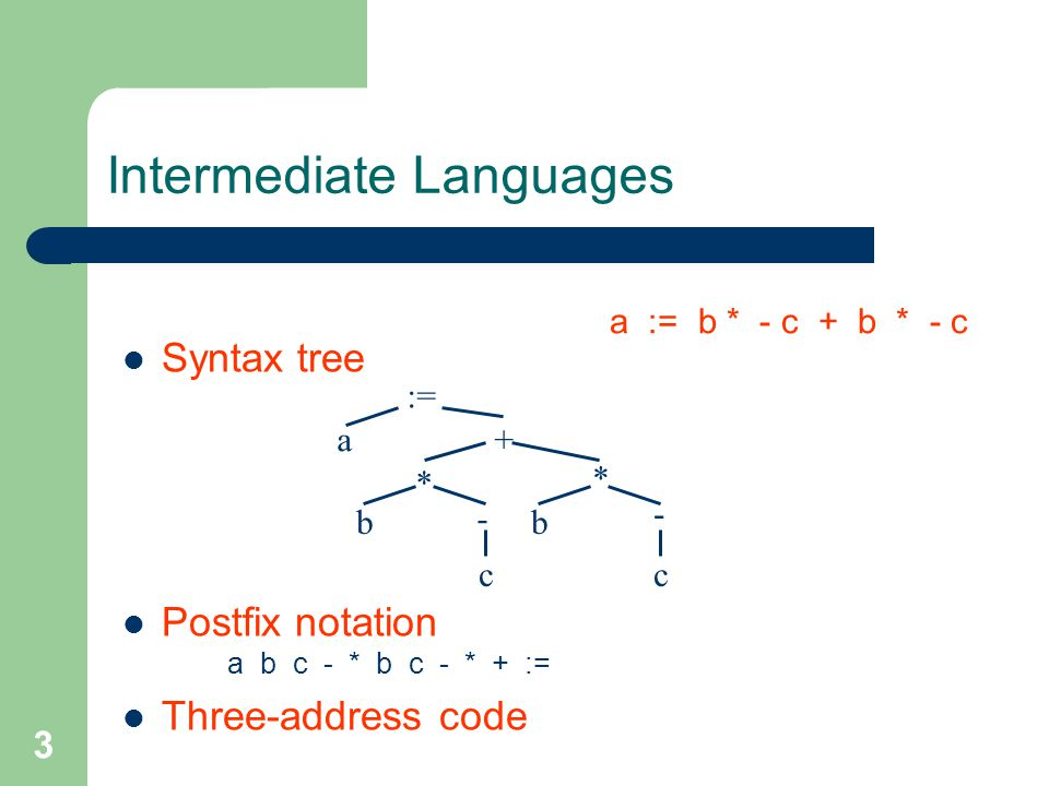 3 Intermediate Languages Syntax tree Postfix notation a b c - * b c - * + := Three-address code a := b * - c + b * - c := a+ * * - c bb - c