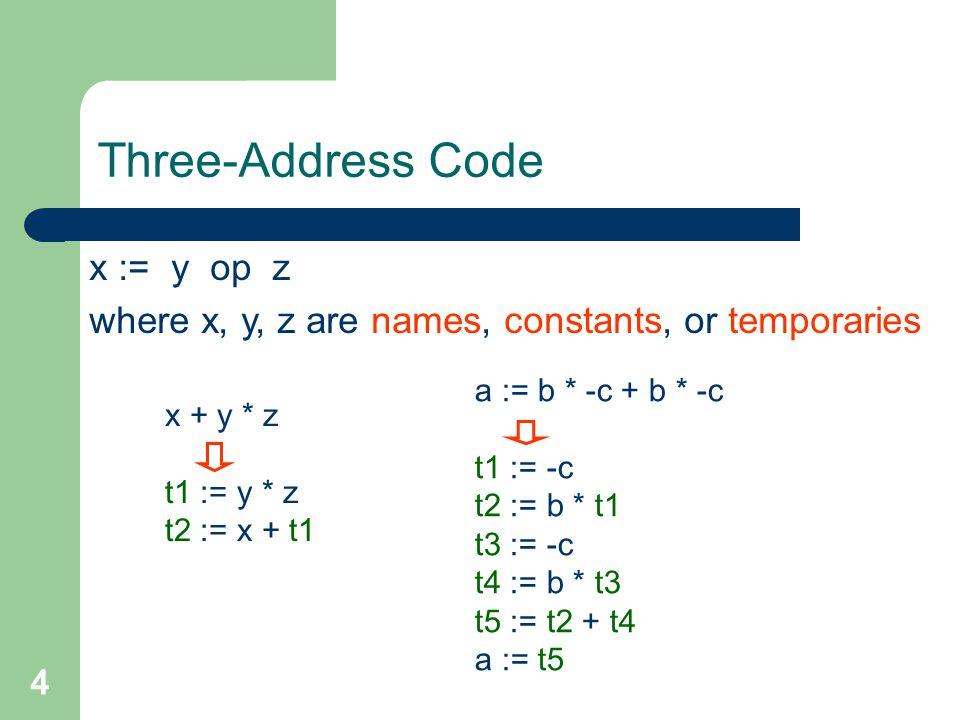 5 Types of Three-Address Code Assignment statementx := y op z Assignment statementx := op y Copy statementx := y Unconditional jumpgoto L Conditional jumpif x relop y goto L Procedural callparam x call p return y