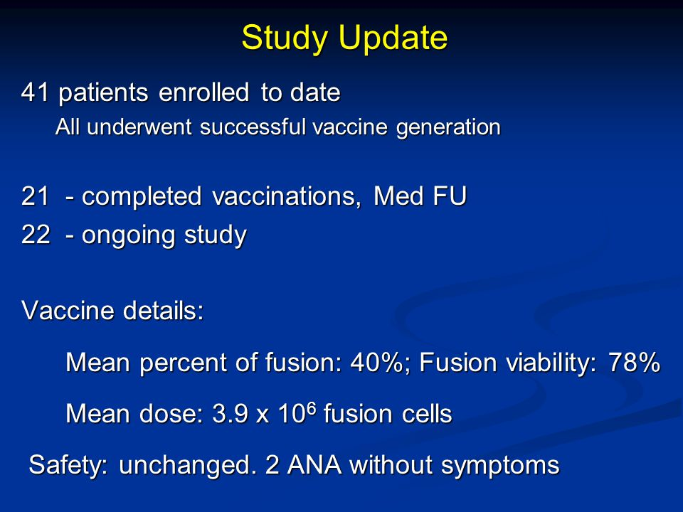 Study Update 41 patients enrolled to date All underwent successful vaccine generation 21 - completed vaccinations, Med FU 22 - ongoing study Vaccine details: Mean percent of fusion: 40%; Fusion viability: 78% Mean percent of fusion: 40%; Fusion viability: 78% Mean dose: 3.9 x 10 6 fusion cells Mean dose: 3.9 x 10 6 fusion cells Safety: unchanged.
