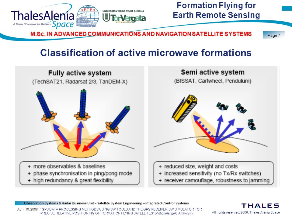 All rights reserved, 2008, Thales Alenia Space Observation Systems & Radar Business Unit – Satellite System Engineering – Integrated Control Systems Page 8 M.Sc.
