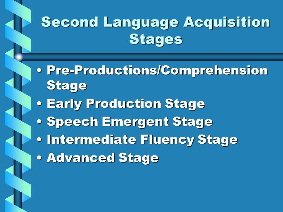Second Language Acquisition Stages Pre-Productions/Comprehension StagePre-Productions/Comprehension Stage Early Production StageEarly Production Stage Speech Emergent StageSpeech Emergent Stage Intermediate Fluency StageIntermediate Fluency Stage Advanced StageAdvanced Stage