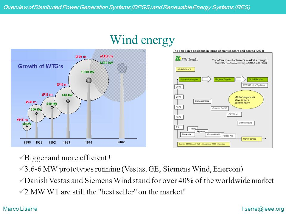 Overview of Distributed Power Generation Systems (DPGS) and Renewable Energy Systems (RES) Marco Liserre liserre@ieee.org Wind energy Bigger and more