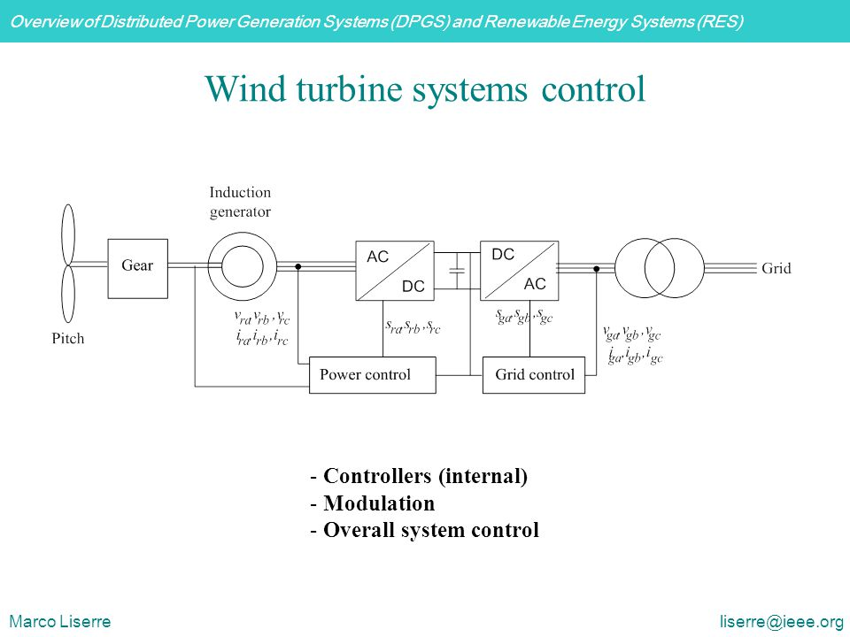 Overview of Distributed Power Generation Systems (DPGS) and Renewable Energy Systems (RES) Marco Liserre liserre@ieee.org - Controllers (internal) - M