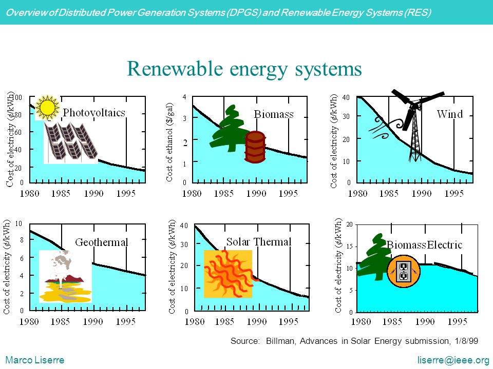 Overview of Distributed Power Generation Systems (DPGS) and Renewable Energy Systems (RES) Marco Liserre liserre@ieee.org Control Structure Overview Basic functions – common for all grid- connected inverters Grid current control THD limits imposed by standards Stability in case of grid impedance variations Ride-through grid voltage disturbances (not required yet!) DC voltage control Adaptation to grid voltage variations Ride-through grid voltage disturbances (optional yet) Grid synchronization Required for grid connection or re- connection after trip.