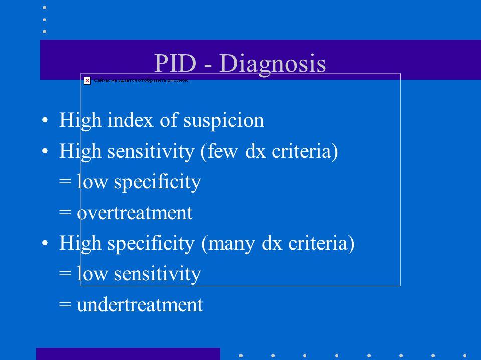 PID - Diagnosis High index of suspicion High sensitivity (few dx criteria) = low specificity = overtreatment High specificity (many dx criteria) = low
