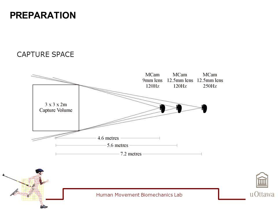 PREPARATION CAPTURE SPACE Human Movement Biomechanics Lab