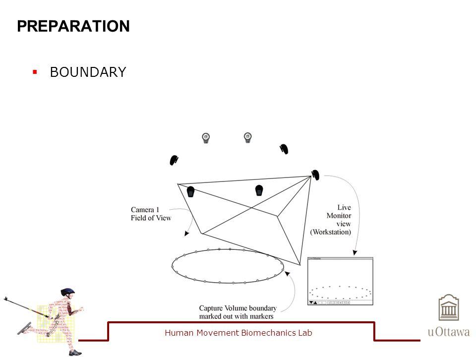 PREPARATION  BOUNDARY Human Movement Biomechanics Lab