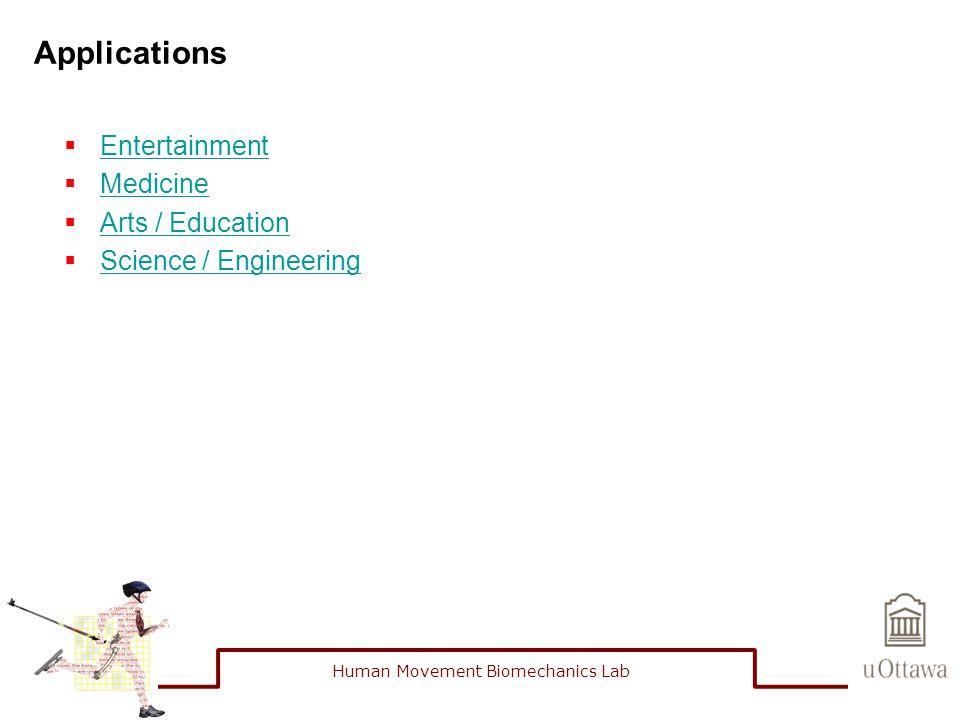 Applications  Entertainment Entertainment  Medicine Medicine  Arts / Education Arts / Education  Science / Engineering Science / Engineering Human
