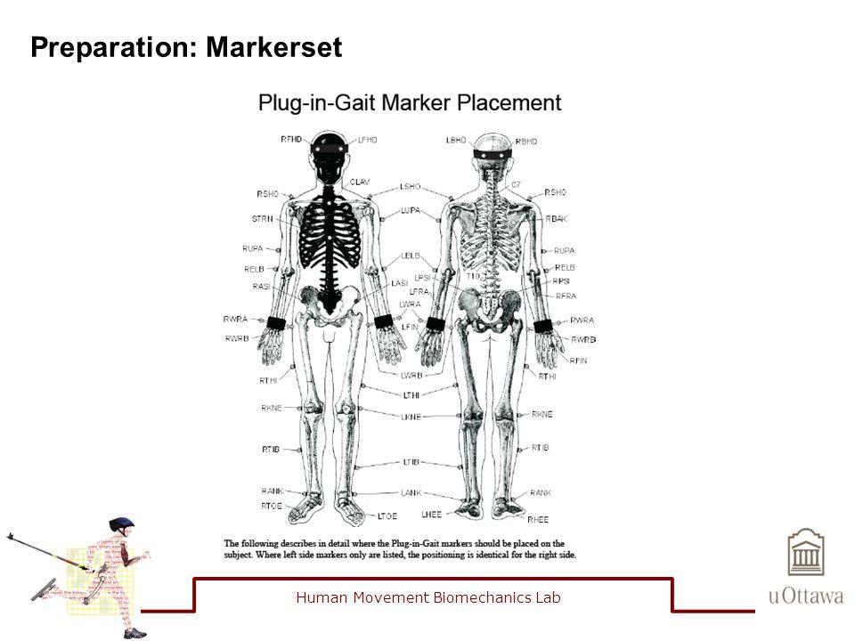 Preparation: Markerset Human Movement Biomechanics Lab