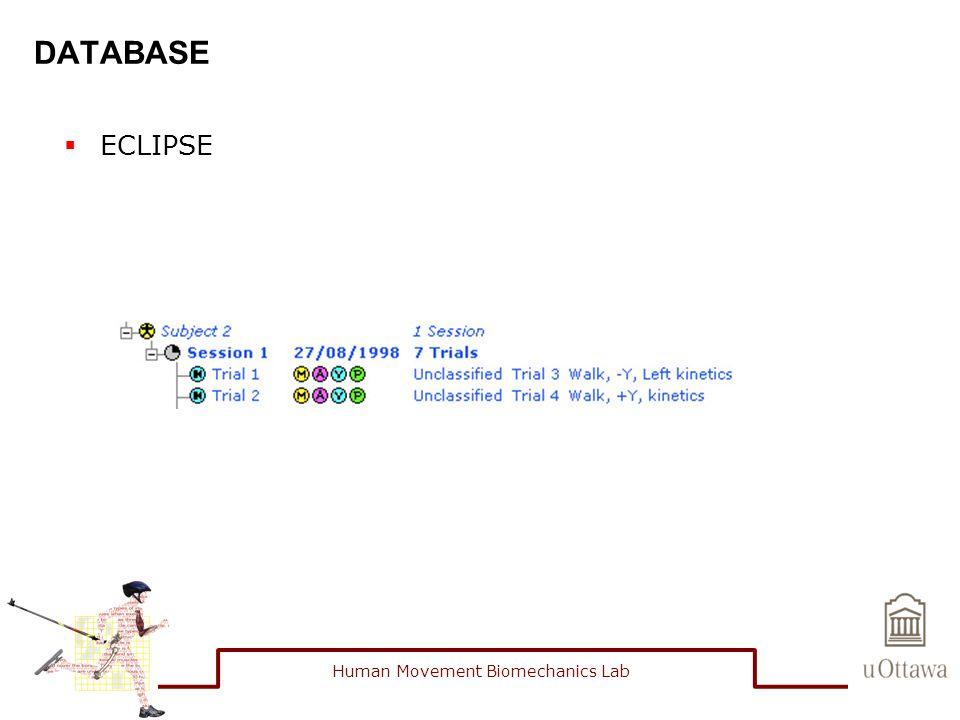 DATABASE  ECLIPSE Human Movement Biomechanics Lab