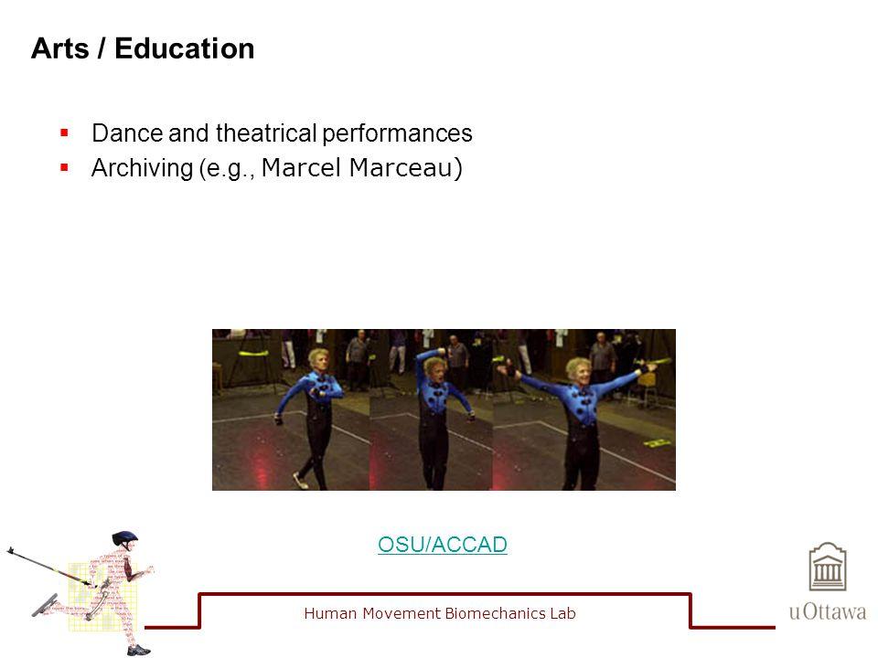 Arts / Education  Dance and theatrical performances  Archiving (e.g., Marcel Marceau) OSU/ACCAD Human Movement Biomechanics Lab