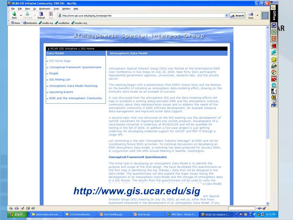 http://www.gis.ucar.edu/sig