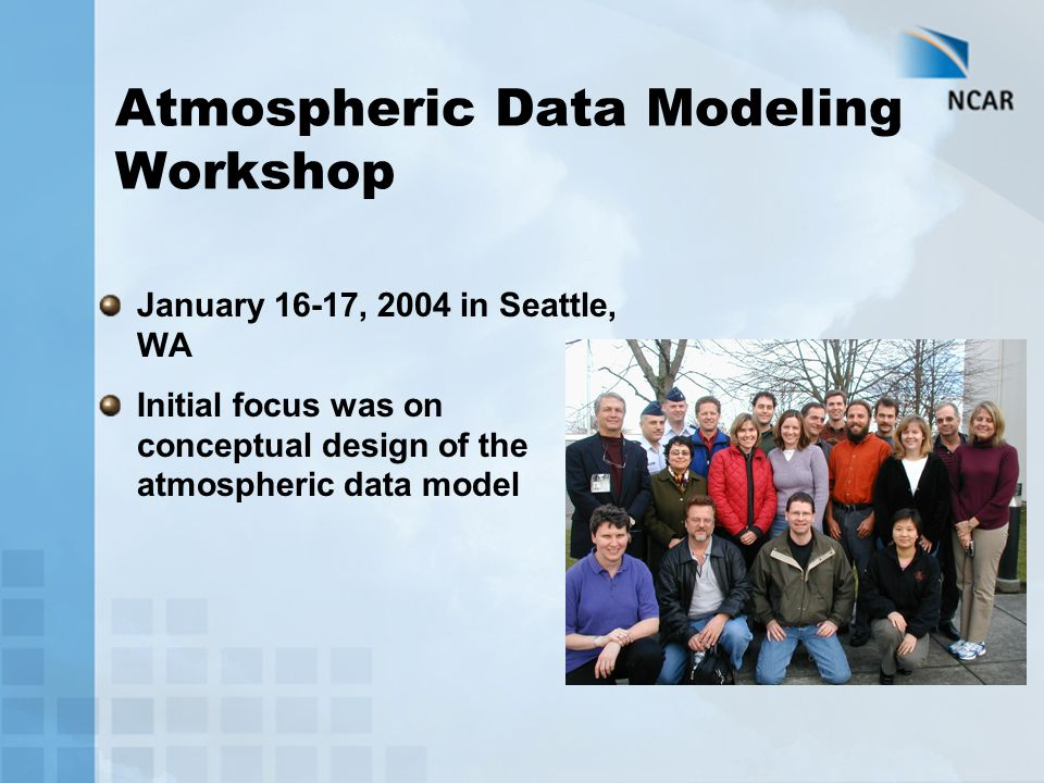 Atmospheric Data Modeling Workshop January 16-17, 2004 in Seattle, WA Initial focus was on conceptual design of the atmospheric data model