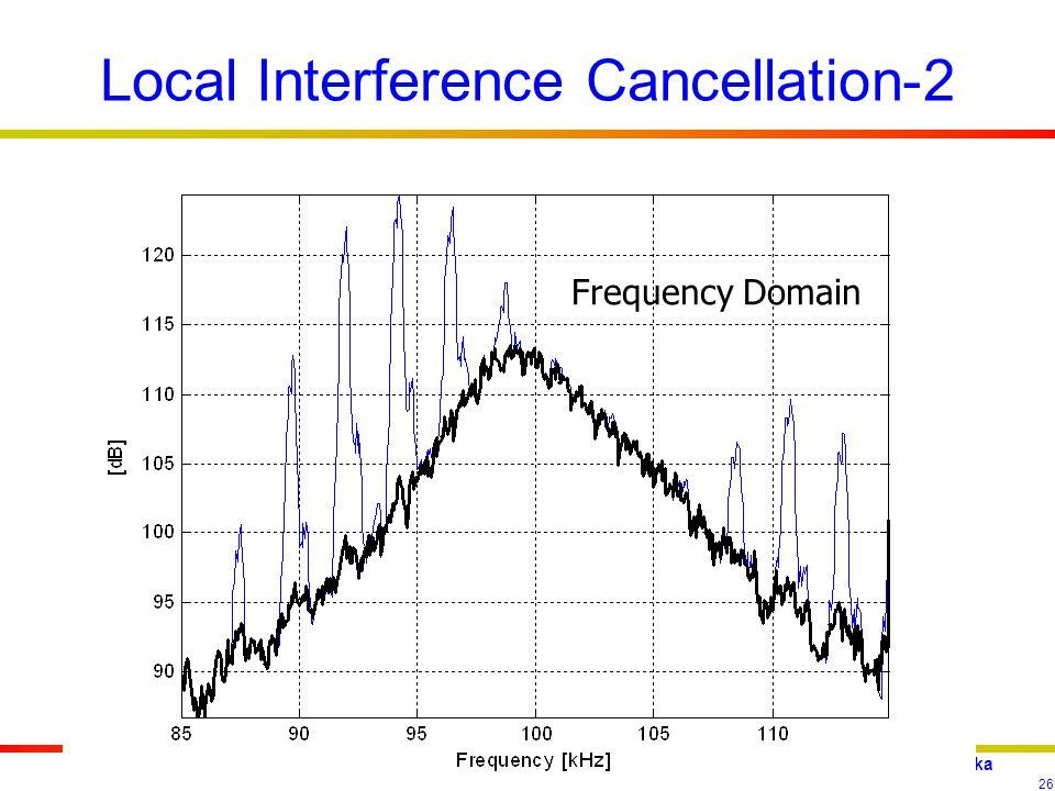 Durk van Willigen 26 reelektronika Local Interference Cancellation-2 Frequency Domain