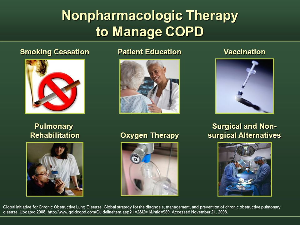 Nonpharmacologic Therapy to Manage COPD Global Initiative for Chronic Obstructive Lung Disease. Global strategy for the diagnosis, management, and pre