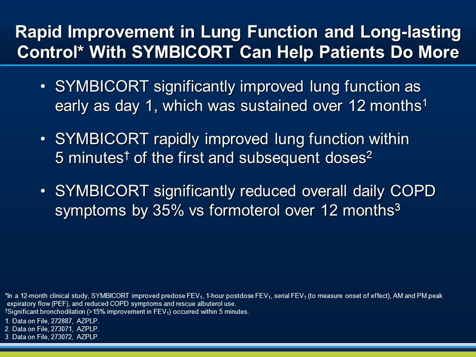 Rapid Improvement in Lung Function and Long-lasting Control* With SYMBICORT Can Help Patients Do More SYMBICORT significantly improved lung function a
