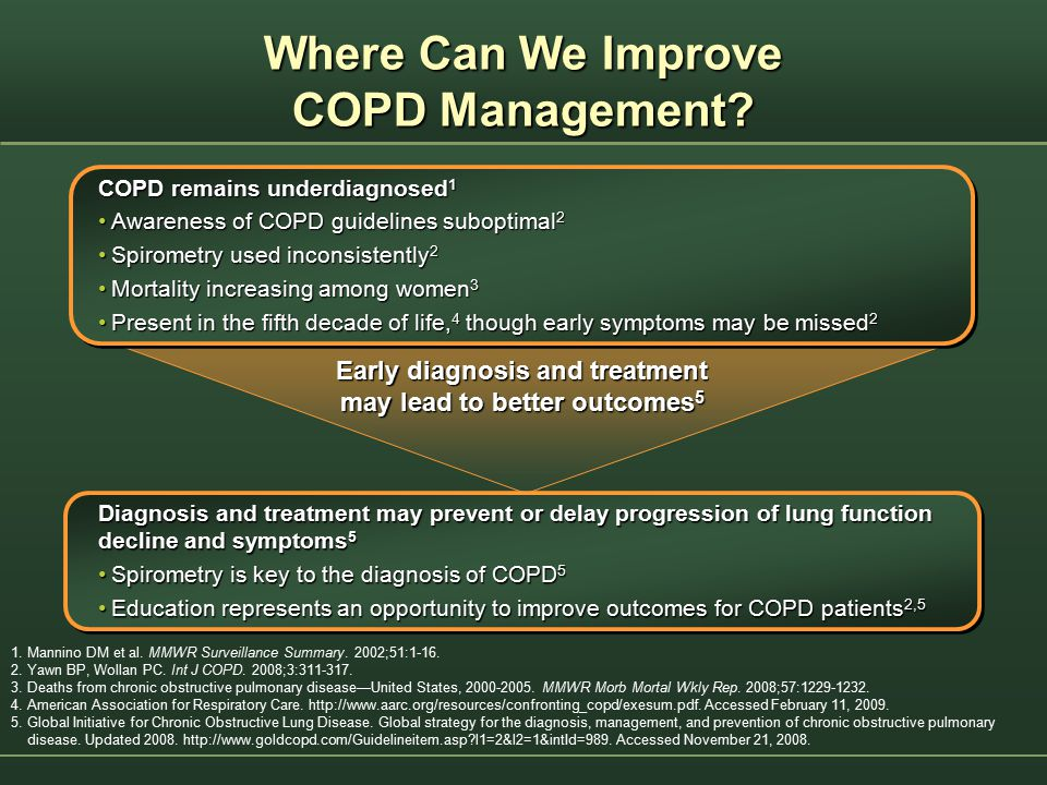 Where Can We Improve COPD Management? COPD remains underdiagnosed 1 Awareness of COPD guidelines suboptimal 2Awareness of COPD guidelines suboptimal 2