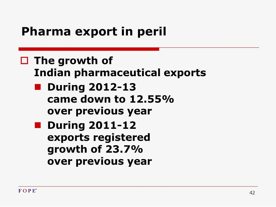 42  The growth of Indian pharmaceutical exports During came down to 12.55% over previous year During exports registered growth of 23.7% over previous year Pharma export in peril