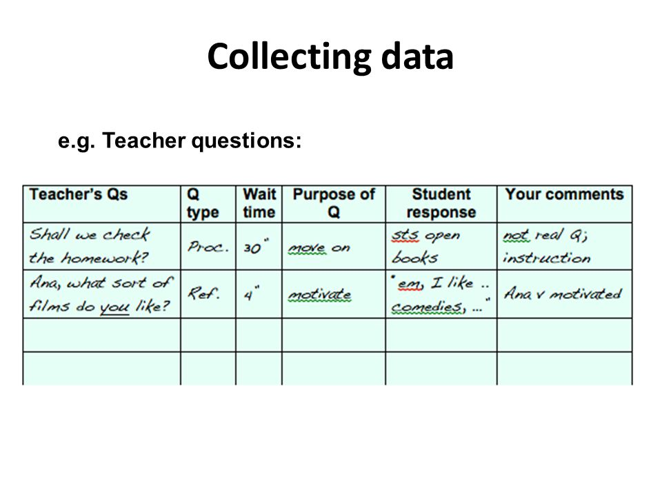 Collecting data e.g. Teacher questions: