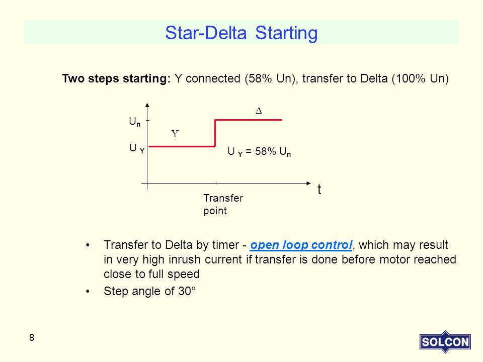 28 Digital Reduced Voltage Starter HRVS-DN Mode StoreReset Select On Start Run S.Stop Stop Test D.
