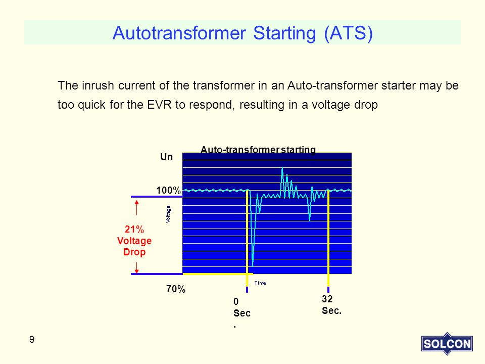 29 Summary: When starting current must be reduced to avoid voltage drops, due to the low ratio between motor / Generator power.